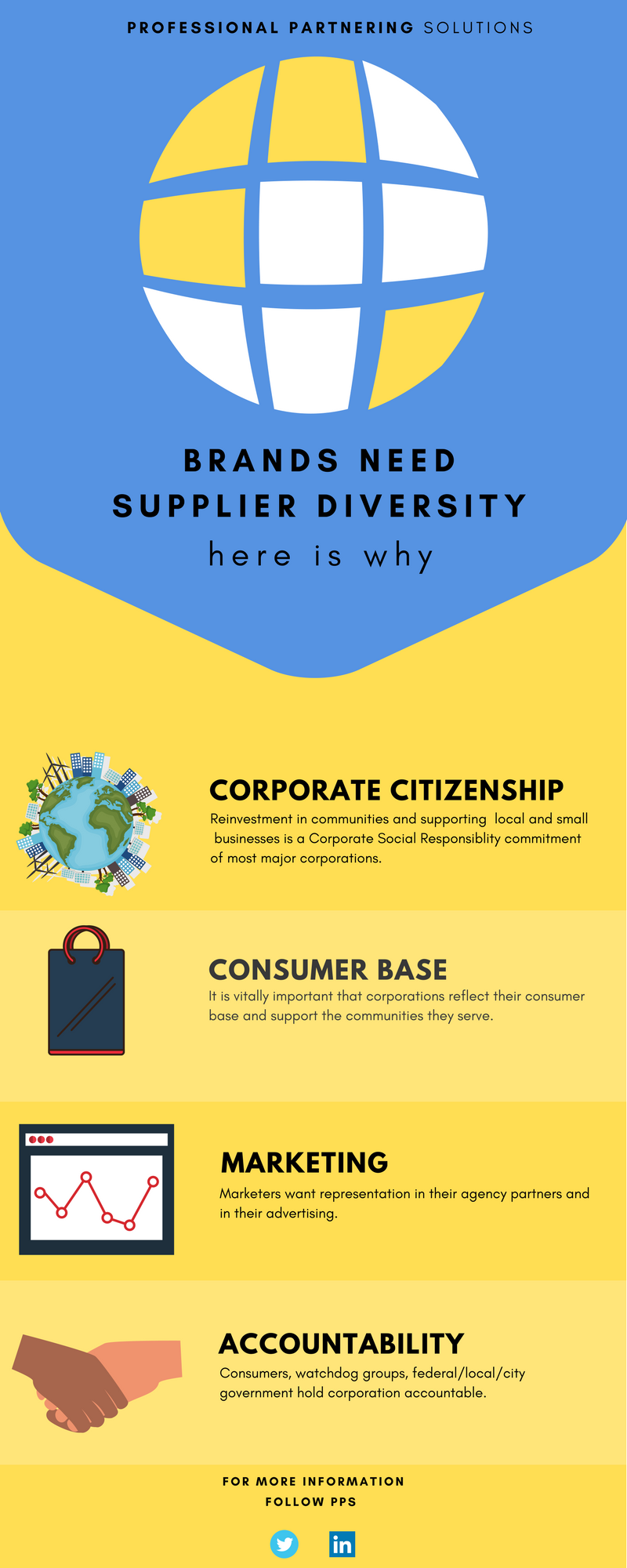 Why Supplier Diversity Matters